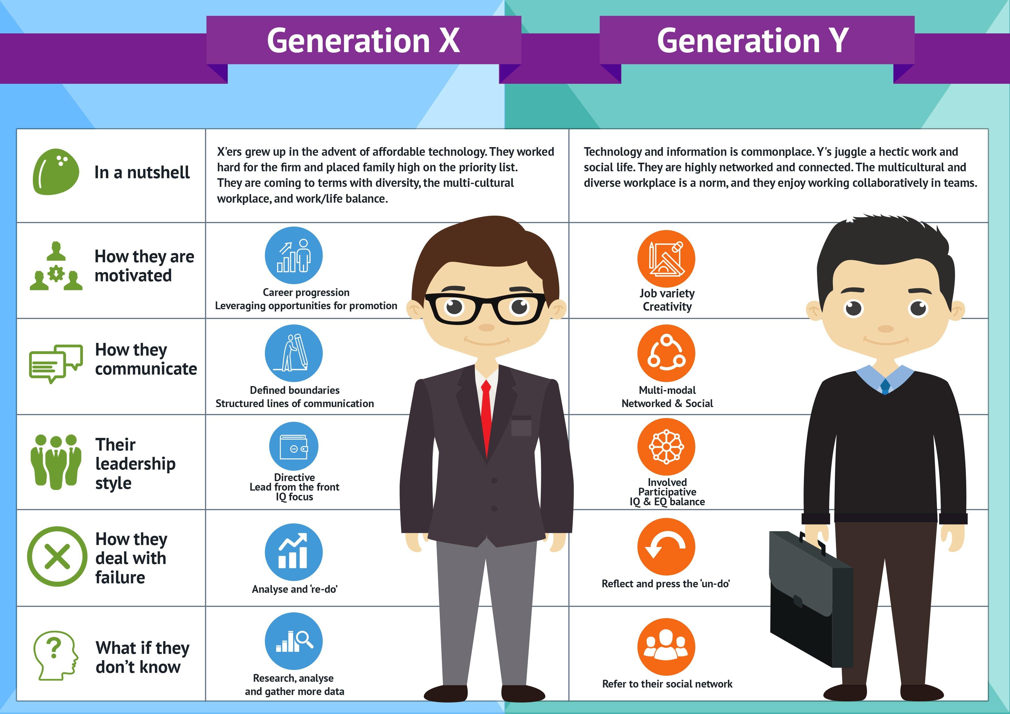 Karakter Bangsa Versi Generasi Y