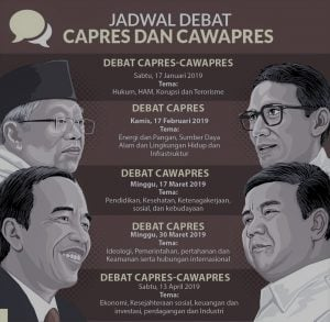 jadwal debat