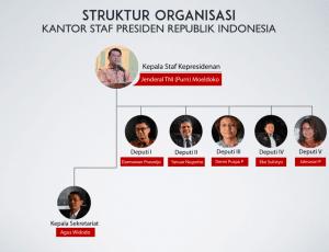 Lembaga KSP Bubar 19 Oktober 2019, Ada Yang Mendapat Pesangon dan Tidak.