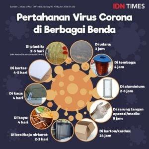 Dilema Profesi Yang Sangat Berat, Hadapi Penyebaran Virus Covid-19