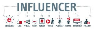 80393670 – influencers. banner with icons and keywords