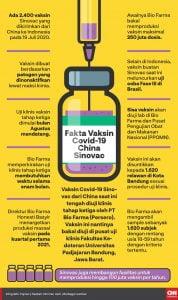 Badan Pengawas Obat dan Makanan (BPOM) Menjamin Validitas Protokol Uji Klinis Vaksin Covid-19