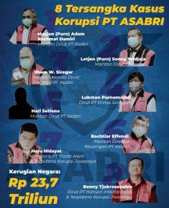 20 Kapal dan 566 Kav Tanah Disita Kejaksaan Dari TSK ASABRI
