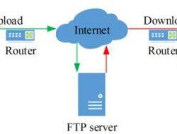 Kepanjangan dari FTP Adalah? Simak Informasi Selengkapnya Disini!