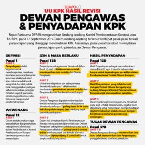 Penyadapan-KPK
