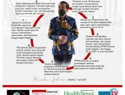 Jajak Pendapat (Polling) Penanganan Pandemi Covid-19 Lembaga Filantropi di Indonesia
